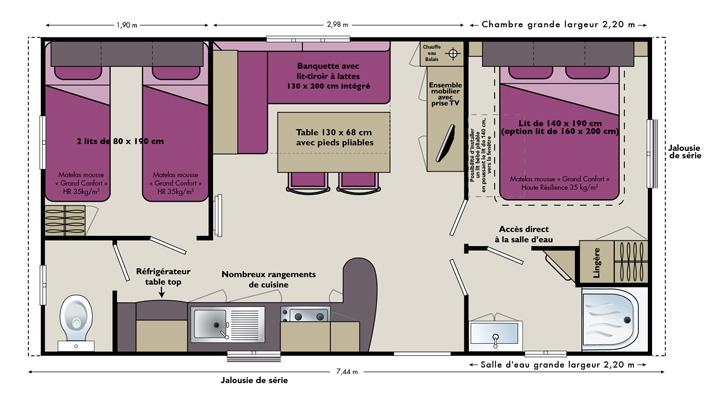 Cuisine de 5m2 110 best images about ma cuisine on for Plan chambre parentale